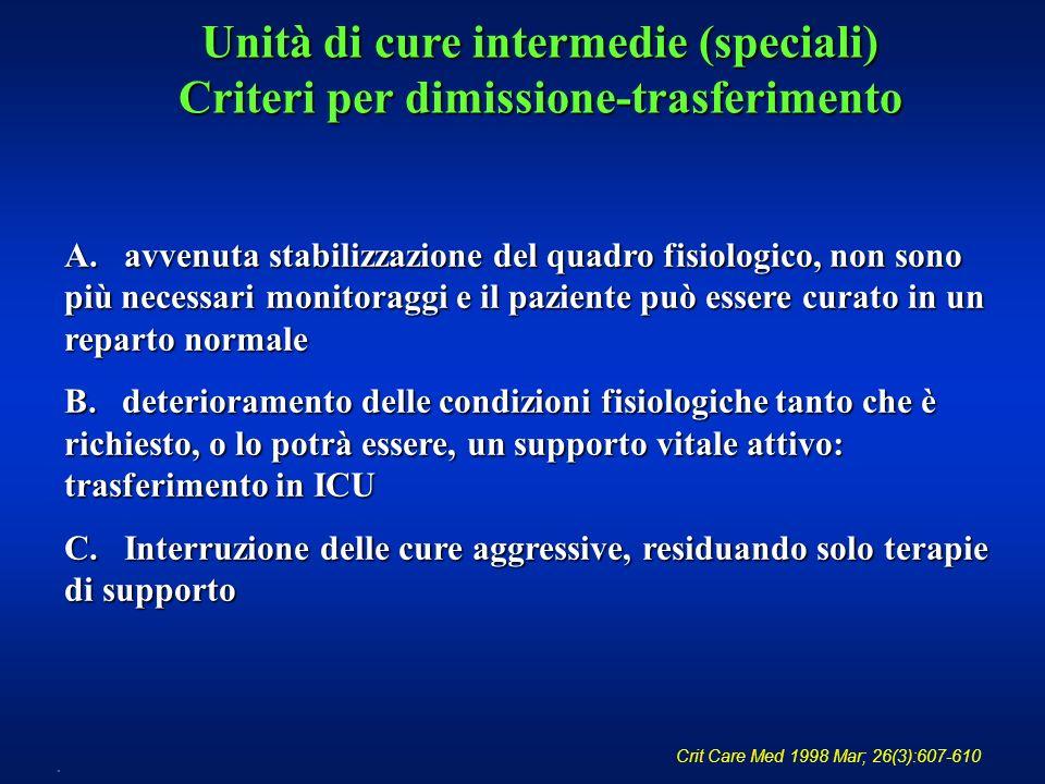 Crit Care Med 1998 Mar; 26(3):607-610. A. avvenuta stabilizzazione del quadro fisiologico, non sono più necessari monitoraggi e il paziente può essere