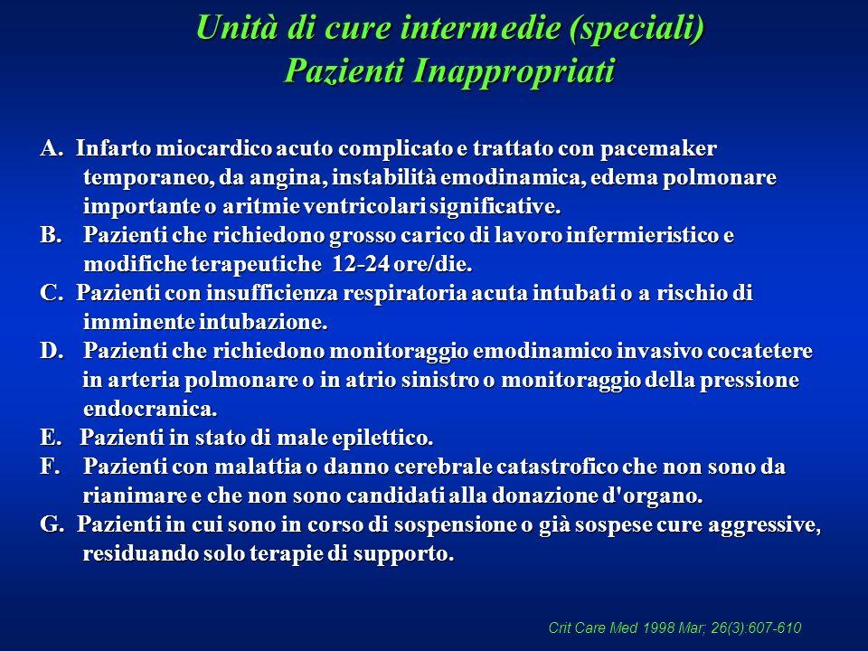 Crit Care Med 1998 Mar; 26(3):607-610 Unità di cure intermedie (speciali) Pazienti Inappropriati A. Infarto miocardico acuto complicato e trattato con