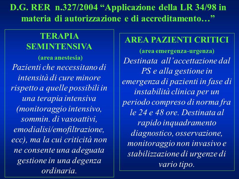 D.G. RER n.327/2004 Applicazione della LR 34/98 in materia di autorizzazione e di accreditamento… TERAPIA SEMINTENSIVA (area anestesia) Pazienti che n
