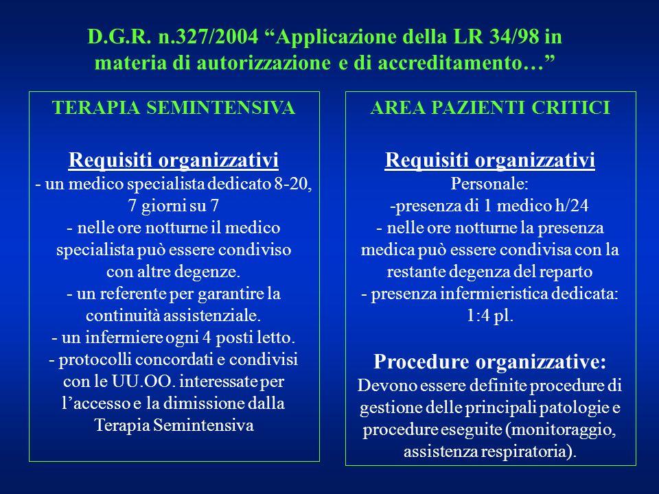 D.G.R. n.327/2004 Applicazione della LR 34/98 in materia di autorizzazione e di accreditamento… TERAPIA SEMINTENSIVA Requisiti organizzativi - un medi