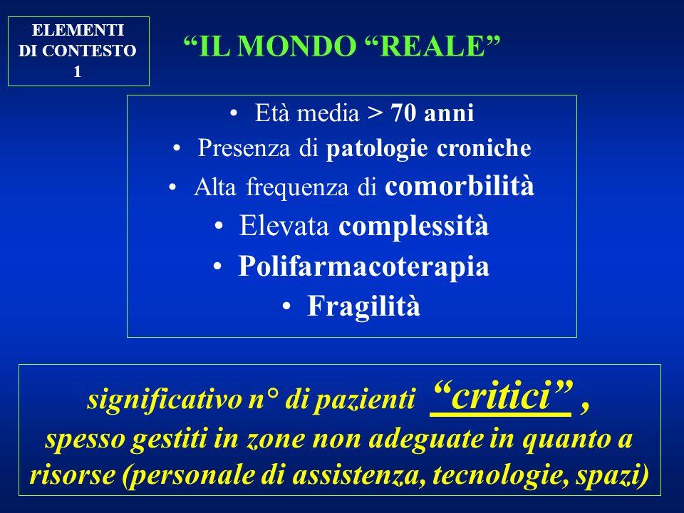 IL MONDO REALE Età media > 70 anni Presenza di patologie croniche Alta frequenza di comorbilità Elevata complessità Polifarmacoterapia Fragilità signi
