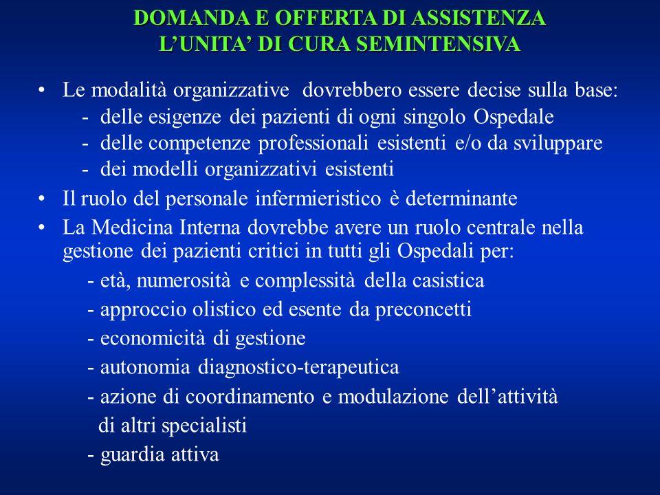 Le modalità organizzative dovrebbero essere decise sulla base: - delle esigenze dei pazienti di ogni singolo Ospedale - delle competenze professionali