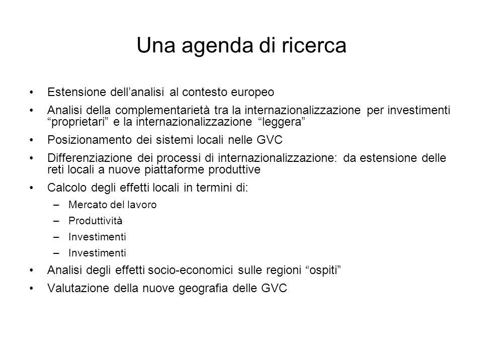 Una agenda di ricerca Estensione dellanalisi al contesto europeo Analisi della complementarietà tra la internazionalizzazione per investimenti proprie