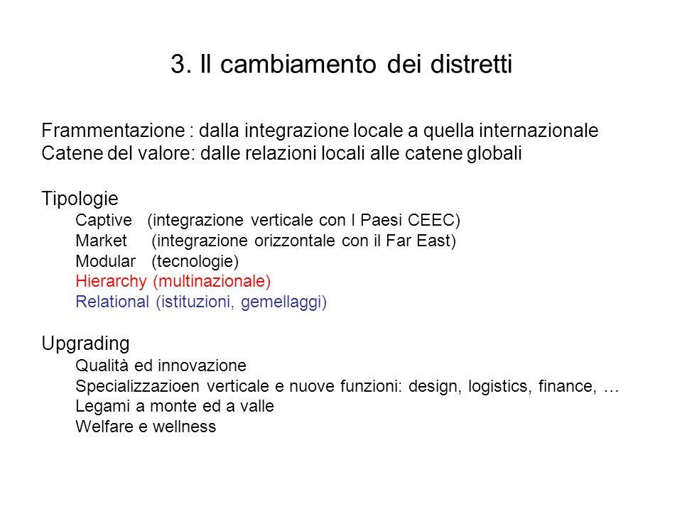 3. Il cambiamento dei distretti Frammentazione : dalla integrazione locale a quella internazionale Catene del valore: dalle relazioni locali alle cate