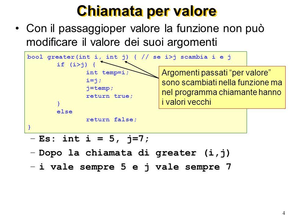 4 Chiamata per valore Con il passaggioper valore la funzione non può modificare il valore dei suoi argomenti –Es: int i = 5, j=7; –Dopo la chiamata di greater (i,j) –i vale sempre 5 e j vale sempre 7 bool greater(int i, int j) { // se i>j scambia i e j if (i>j) { int temp=i; i=j; j=temp; return true; } else return false; } Argomenti passati per valore sono scambiati nella funzione ma nel programma chiamante hanno i valori vecchi