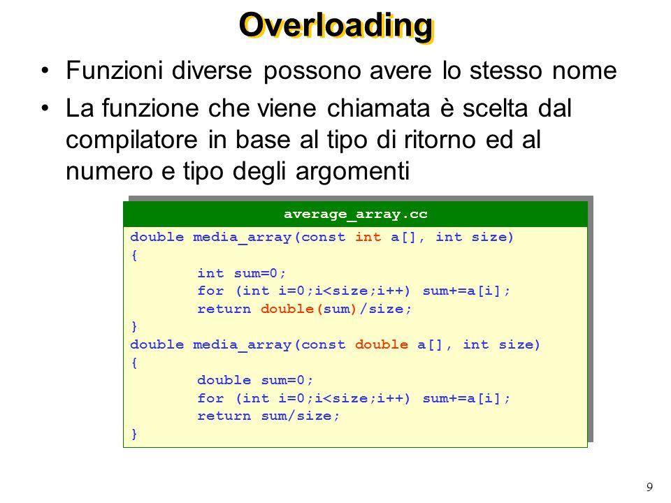 9 Overloading Funzioni diverse possono avere lo stesso nome La funzione che viene chiamata è scelta dal compilatore in base al tipo di ritorno ed al numero e tipo degli argomenti double media_array(const int a[], int size) { int sum=0; for (int i=0;i<size;i++) sum+=a[i]; return double(sum)/size; } double media_array(const double a[], int size) { double sum=0; for (int i=0;i<size;i++) sum+=a[i]; return sum/size; } double media_array(const int a[], int size) { int sum=0; for (int i=0;i<size;i++) sum+=a[i]; return double(sum)/size; } double media_array(const double a[], int size) { double sum=0; for (int i=0;i<size;i++) sum+=a[i]; return sum/size; } average_array.cc