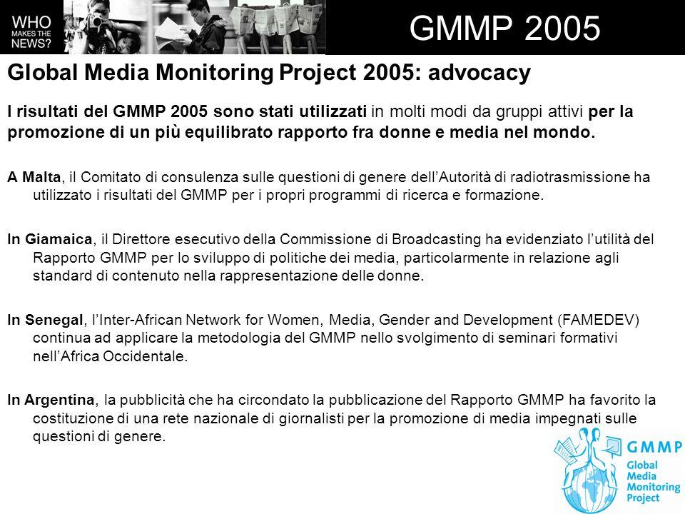 GMMP 2005 Global Media Monitoring Project 2005: advocacy A Malta, il Comitato di consulenza sulle questioni di genere dellAutorità di radiotrasmission