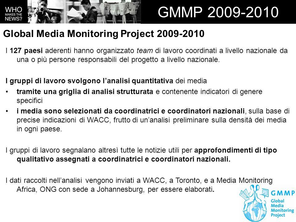 GMMP 2009-2010 I 127 paesi aderenti hanno organizzato team di lavoro coordinati a livello nazionale da una o più persone responsabili del progetto a l