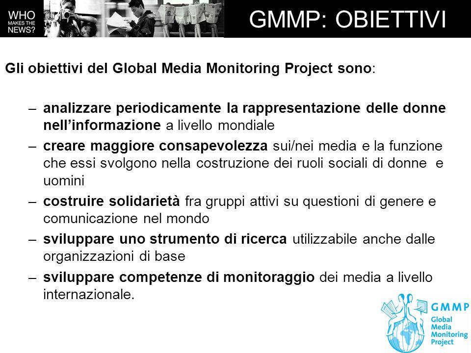 GMMP: OBIETTIVI Gli obiettivi del Global Media Monitoring Project sono: –analizzare periodicamente la rappresentazione delle donne nellinformazione a
