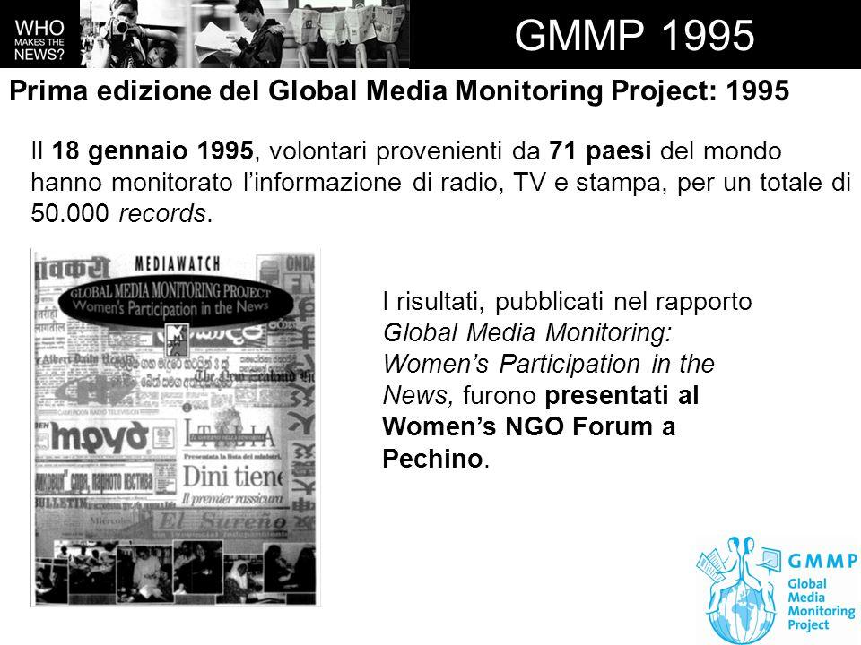 GMMP 2000 Seconda edizione del Global Media Monitoring Project: 2000 Nel 2000, WACC ha promosso una seconda edizione del Progetto, volta – a migliorare la conoscenza e le modalità di rappresentazione delle donne nei diversi contesti mediatici, –a raffinare la metodologia –a rendere possibile una comparazione dei risultati sia fra paesi sia nel tempo.