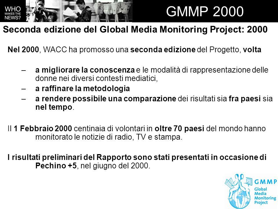 GMMP 2000 Seconda edizione del Global Media Monitoring Project: 2000 Nel 2000, WACC ha promosso una seconda edizione del Progetto, volta – a migliorar