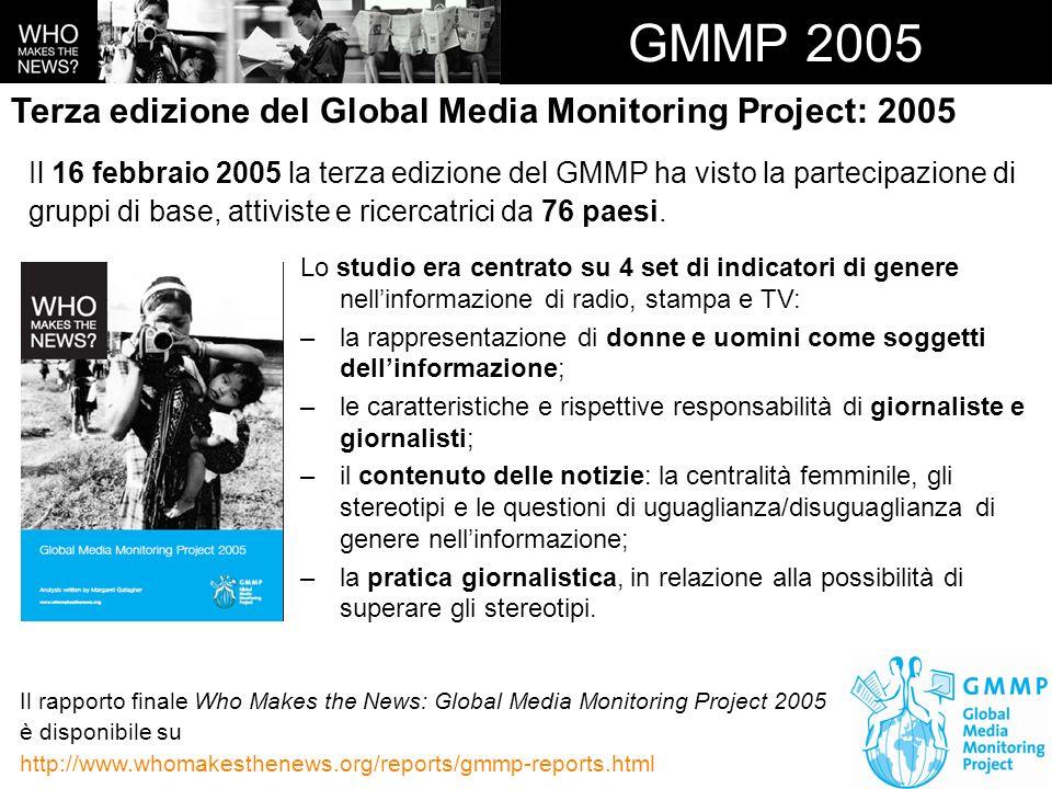 GMMP 2005 Global Media Monitoring Project 2005: alcuni risultati Le donne sono sottorappresentate nelle notizie: solo il 21% dei soggetti rilevati nelle notizie sono donne.