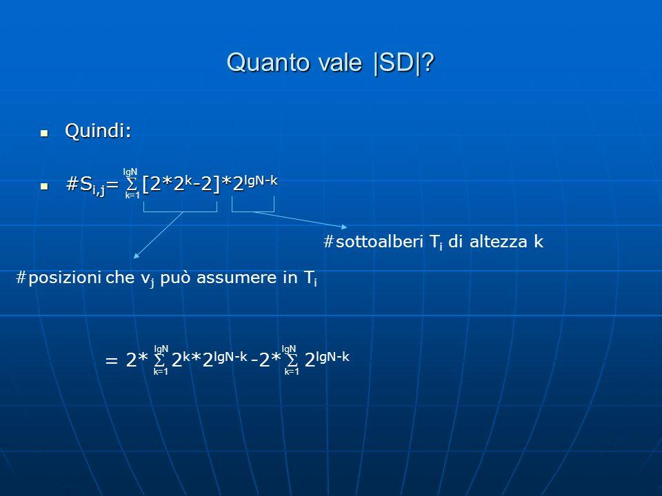 Quanto vale |SD|? Quindi: Quindi: #S i,j = [2*2 k -2]*2 lgN-k #S i,j = [2*2 k -2]*2 lgN-k #posizioni che v j può assumere in T i #sottoalberi T i di a