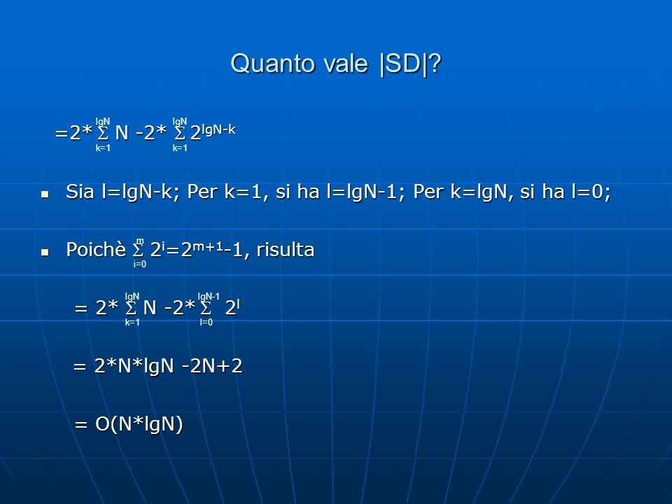 Quanto vale |SD|? =2* N -2* 2 lgN-k =2* N -2* 2 lgN-k Sia l=lgN-k; Per k=1, si ha l=lgN-1; Per k=lgN, si ha l=0; Sia l=lgN-k; Per k=1, si ha l=lgN-1;