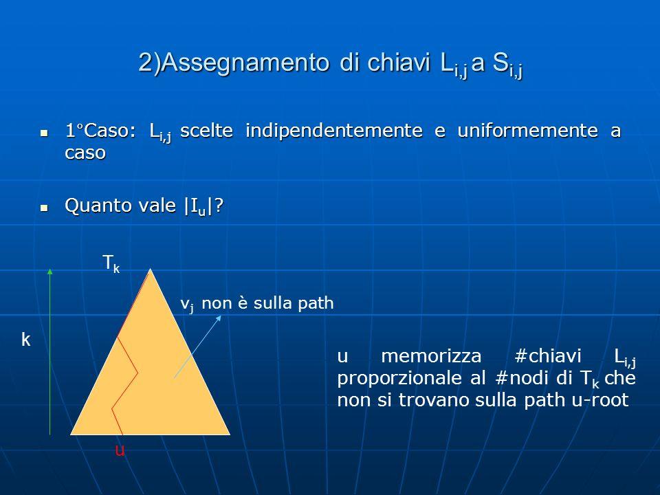 2)Assegnamento di chiavi L i,j a S i,j 1°Caso: L i,j scelte indipendentemente e uniformemente a caso 1°Caso: L i,j scelte indipendentemente e uniforme