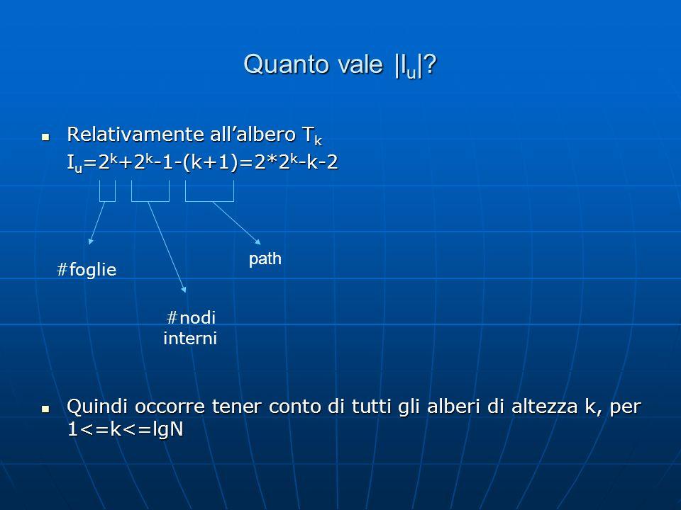 Quanto vale |I u |? Relativamente allalbero T k Relativamente allalbero T k I u =2 k +2 k -1-(k+1)=2*2 k -k-2 Quindi occorre tener conto di tutti gli
