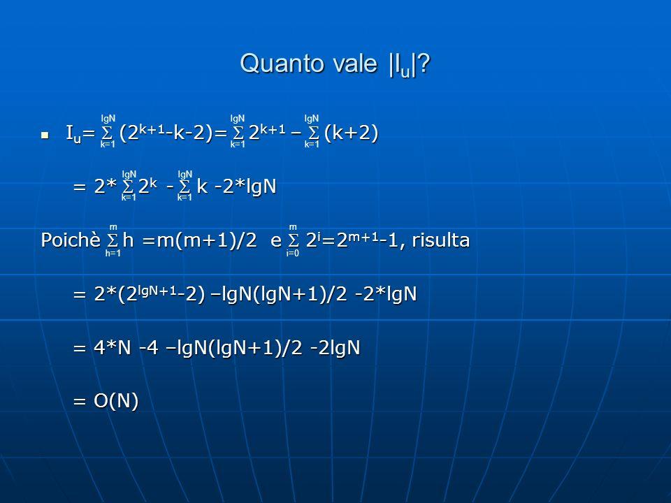 Quanto vale |I u |? I u = (2 k+1 -k-2)= 2 k+1 – (k+2) I u = (2 k+1 -k-2)= 2 k+1 – (k+2) = 2* 2 k - k -2*lgN = 2* 2 k - k -2*lgN Poichè h =m(m+1)/2 e 2