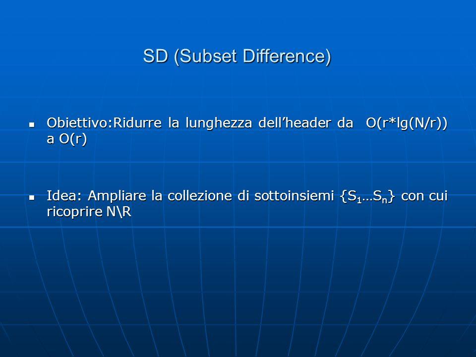 SD (Subset Difference) Obiettivo:Ridurre la lunghezza dellheader da O(r*lg(N/r)) a O(r) Obiettivo:Ridurre la lunghezza dellheader da O(r*lg(N/r)) a O(