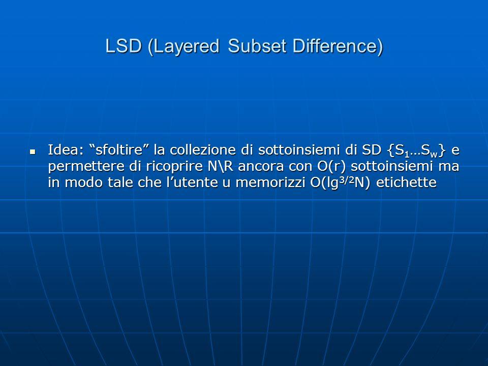 LSD (Layered Subset Difference) Idea: sfoltire la collezione di sottoinsiemi di SD {S 1 …S w } e permettere di ricoprire N\R ancora con O(r) sottoinsi