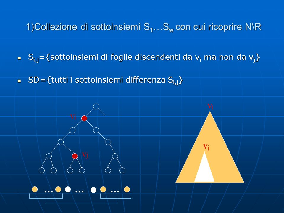 1)Collezione di sottoinsiemi S 1 …S w con cui ricoprire N\R 1)Collezione di sottoinsiemi S 1 …S w con cui ricoprire N\R S i,j ={sottoinsiemi di foglie
