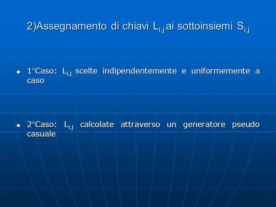 2)Assegnamento di chiavi L i,j ai sottoinsiemi S i,j 1°Caso: L i,j scelte indipendentemente e uniformemente a caso 1°Caso: L i,j scelte indipendenteme