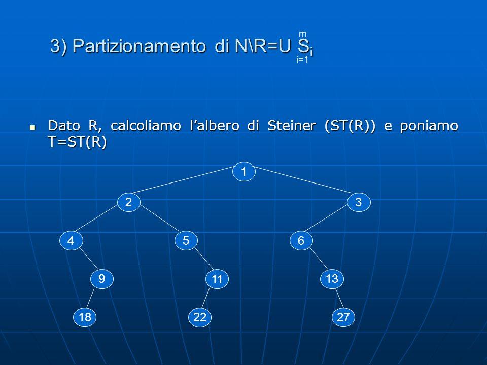 Dato R, calcoliamo lalbero di Steiner (ST(R)) e poniamo T=ST(R) Dato R, calcoliamo lalbero di Steiner (ST(R)) e poniamo T=ST(R) i=1 m 3) Partizionamen