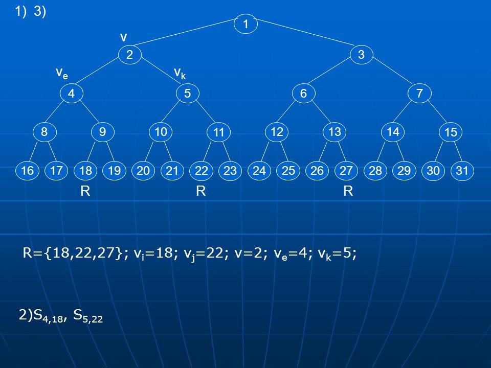 1 4 2 8 1617 9 1819 5 10 2021 11 2223 6 3 12 2425 13 2627 7 14 2829 15 3031 R={18,22,27}; v i =18; v j =22; v=2; v e =4; v k =5; 1) 2)S 4,18, S 5,22 v