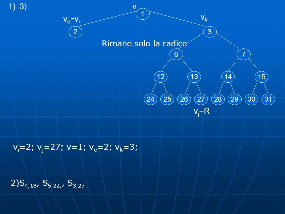 1 2 6 3 12 2425 13 2627 7 14 2829 15 3031 ve=vive=vi v j =R v i =2; v j =27; v=1; v e =2; v k =3; 1)v vkvk 2)S 4,18, S 5,22,, S 3,27 3) Rimane solo la