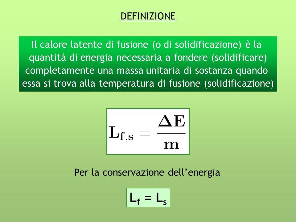 Il calore latente di fusione (o di solidificazione) è la quantità di energia necessaria a fondere (solidificare) completamente una massa unitaria di s