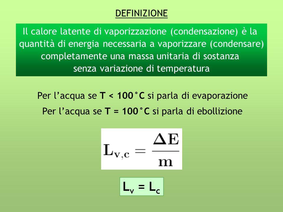 Il calore latente di vaporizzazione (condensazione) è la quantità di energia necessaria a vaporizzare (condensare) completamente una massa unitaria di