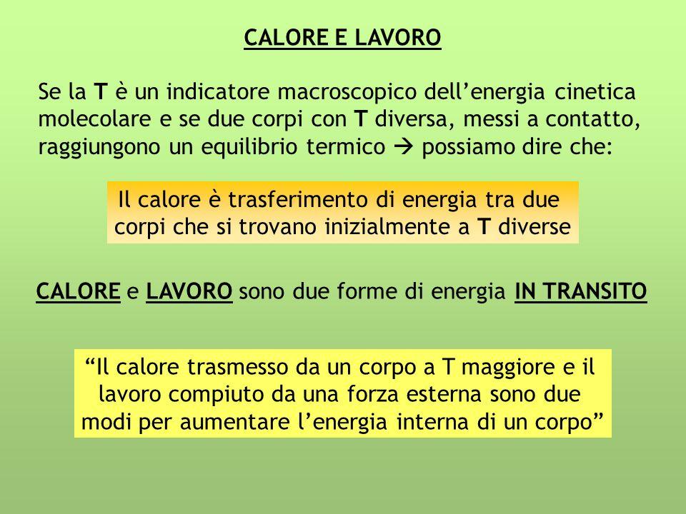CALORE E LAVORO Se la T è un indicatore macroscopico dellenergia cinetica molecolare e se due corpi con T diversa, messi a contatto, raggiungono un eq