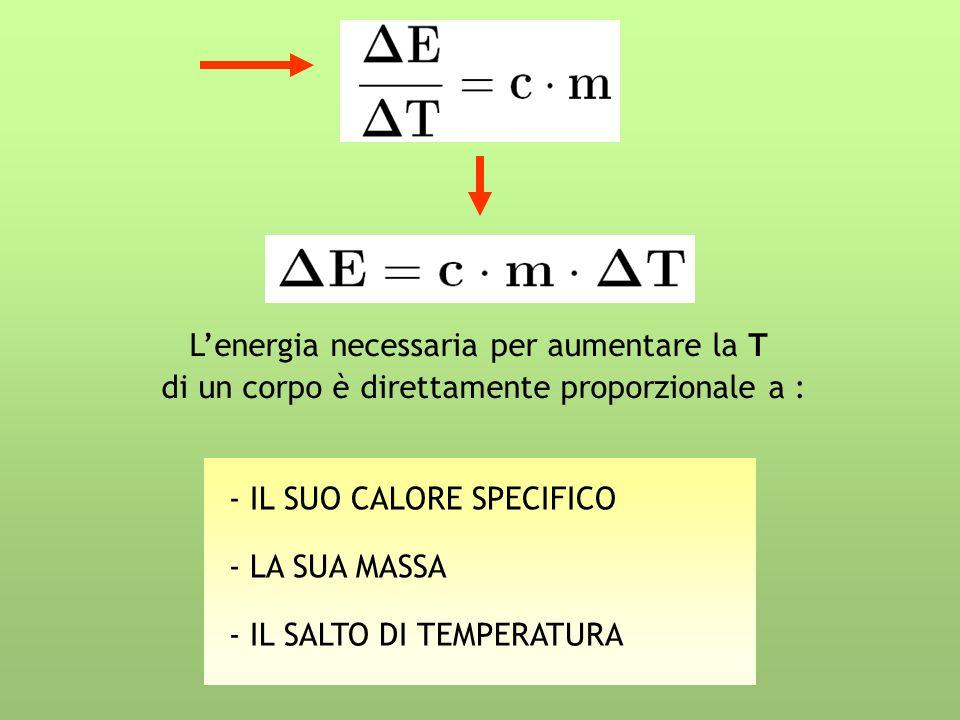 Lenergia necessaria per aumentare la T di un corpo è direttamente proporzionale a : - IL SUO CALORE SPECIFICO - LA SUA MASSA - IL SALTO DI TEMPERATURA