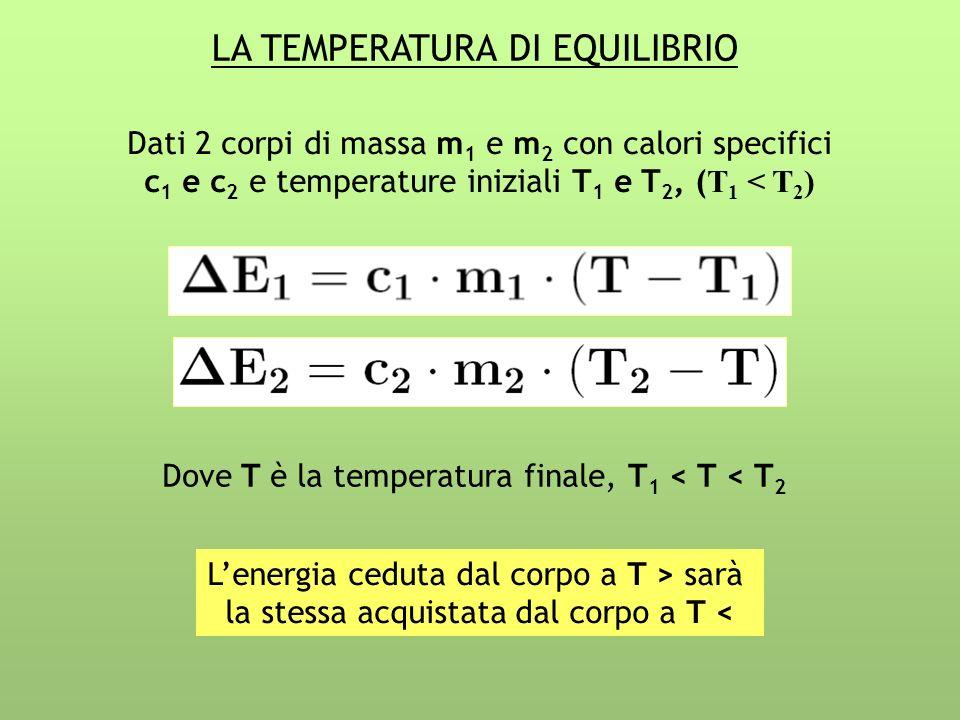 LA TEMPERATURA DI EQUILIBRIO Dati 2 corpi di massa m 1 e m 2 con calori specifici c 1 e c 2 e temperature iniziali T 1 e T 2, ( T 1 < T 2 ) Dove T è l