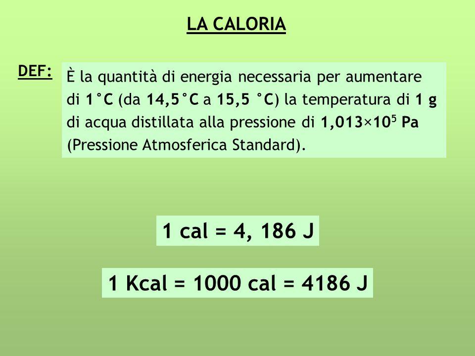 LA CALORIA DEF: È la quantità di energia necessaria per aumentare di 1°C (da 14,5°C a 15,5 °C) la temperatura di 1 g di acqua distillata alla pression
