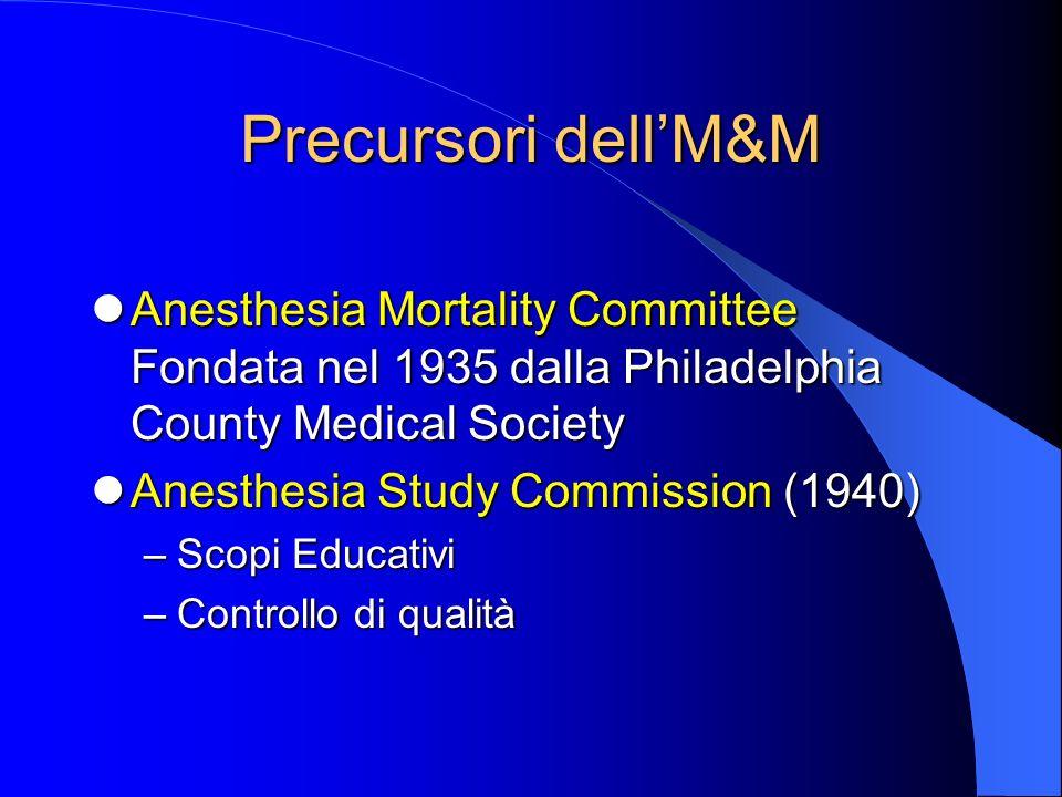 Precursori dellM&M Anesthesia Mortality Committee Fondata nel 1935 dalla Philadelphia County Medical Society Anesthesia Mortality Committee Fondata nel 1935 dalla Philadelphia County Medical Society Anesthesia Study Commission (1940) Anesthesia Study Commission (1940) –Scopi Educativi –Controllo di qualità