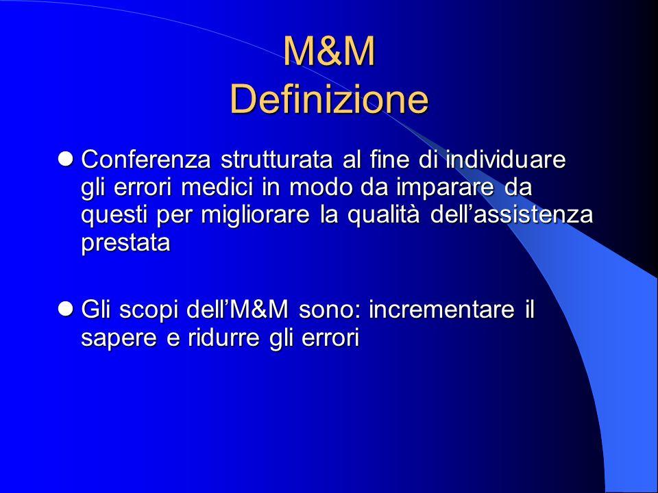 M&M Definizione Conferenza strutturata al fine di individuare gli errori medici in modo da imparare da questi per migliorare la qualità dellassistenza prestata Conferenza strutturata al fine di individuare gli errori medici in modo da imparare da questi per migliorare la qualità dellassistenza prestata Gli scopi dellM&M sono: incrementare il sapere e ridurre gli errori Gli scopi dellM&M sono: incrementare il sapere e ridurre gli errori