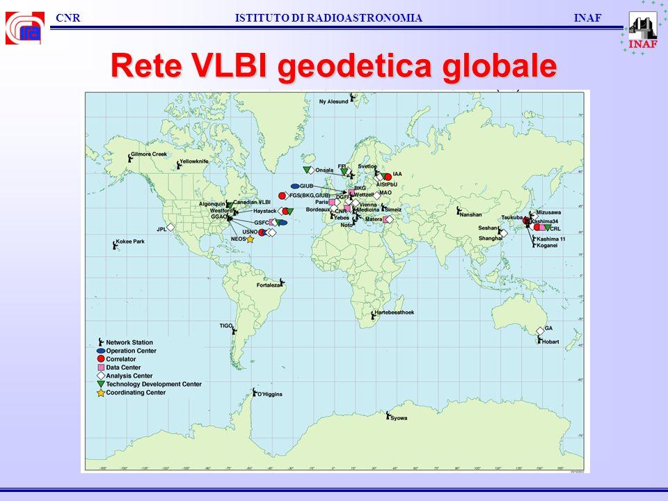 CNR ISTITUTO DI RADIOASTRONOMIA INAF Rete VLBI geodetica globale