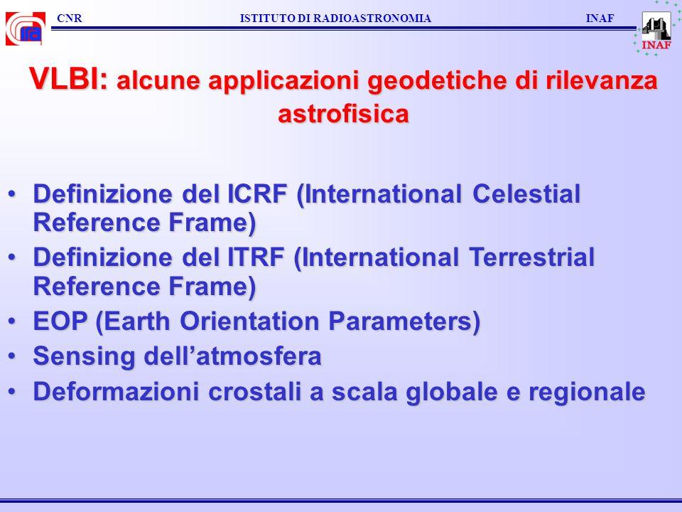 VLBI: alcune applicazioni geodetiche di rilevanza astrofisica Definizione del ICRF (International Celestial Reference Frame)Definizione del ICRF (Inte