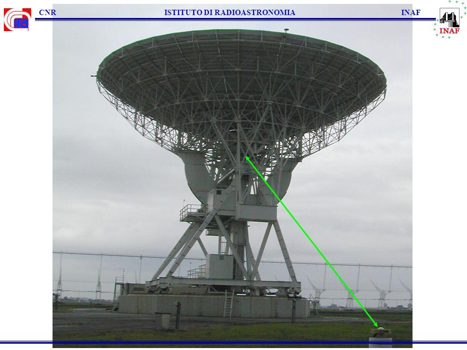 Sensing dellatmosfera Calcolo dei parametri troposferici mediante tecniche di geodesia spaziale (8/2002)Calcolo dei parametri troposferici mediante tecniche di geodesia spaziale (8/2002) M.