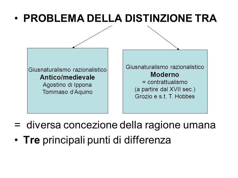 PROBLEMA DELLA DISTINZIONE TRA = diversa concezione della ragione umana Tre principali punti di differenza Giusnaturalismo razionalistico Antico/medie