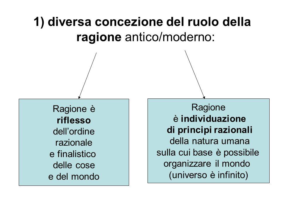 1) diversa concezione del ruolo della ragione antico/moderno: Ragione è individuazione di principi razionali della natura umana sulla cui base è possi