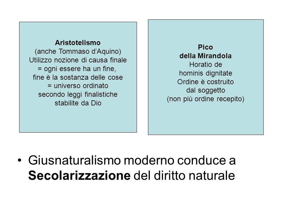 Giusnaturalismo moderno conduce a Secolarizzazione del diritto naturale Aristotelismo (anche Tommaso dAquino) Utilizzo nozione di causa finale = ogni
