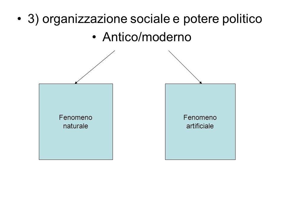 3) organizzazione sociale e potere politico Antico/moderno Fenomeno naturale Fenomeno artificiale