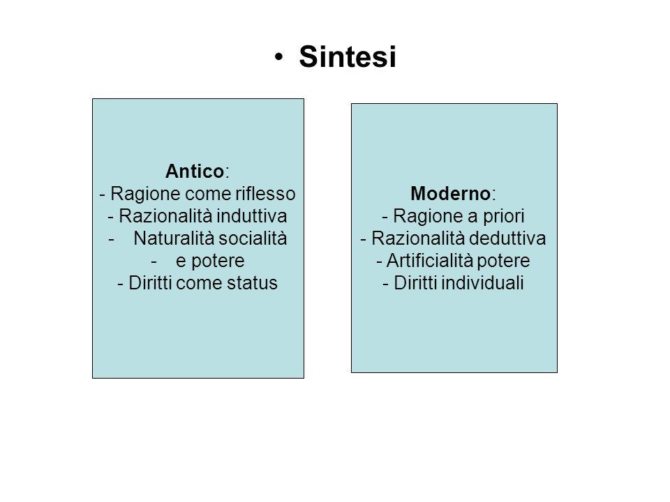 Sintesi Antico: - Ragione come riflesso - Razionalità induttiva -Naturalità socialità -e potere - Diritti come status Moderno: - Ragione a priori - Ra