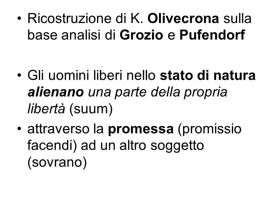 Ricostruzione di K. Olivecrona sulla base analisi di Grozio e Pufendorf Gli uomini liberi nello stato di natura alienano una parte della propria liber