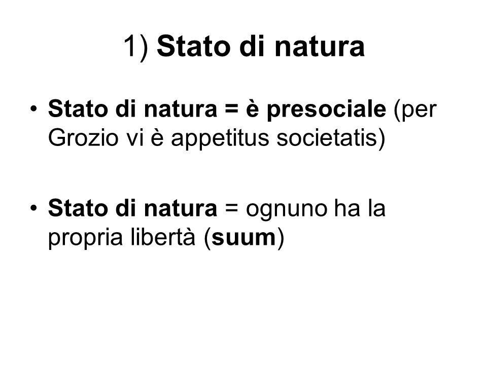 Stato di natura = è presociale (per Grozio vi è appetitus societatis) Stato di natura = ognuno ha la propria libertà (suum) 1) Stato di natura