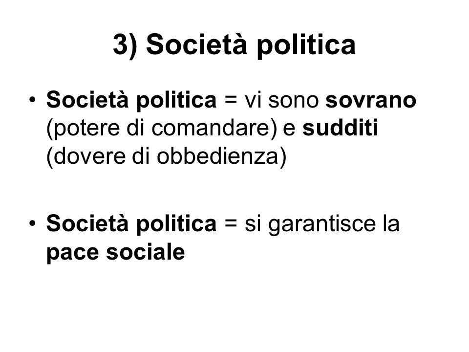 3) Società politica Società politica = vi sono sovrano (potere di comandare) e sudditi (dovere di obbedienza) Società politica = si garantisce la pace