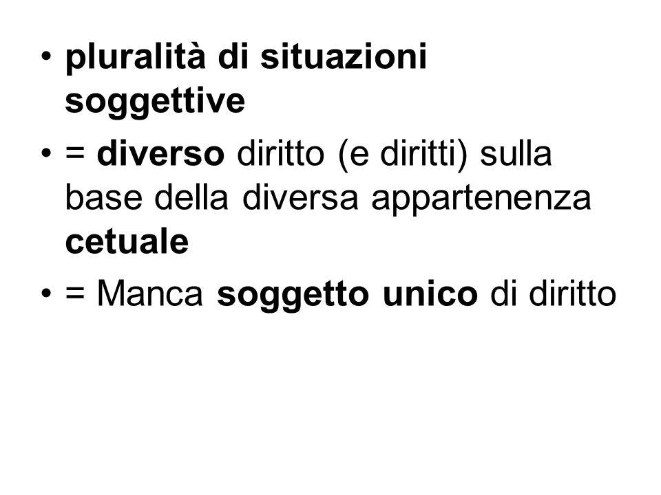 pluralità di situazioni soggettive = diverso diritto (e diritti) sulla base della diversa appartenenza cetuale = Manca soggetto unico di diritto