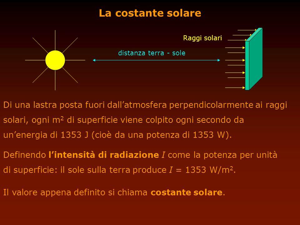 La costante solare Di una lastra posta fuori dallatmosfera perpendicolarmente ai raggi solari, ogni m 2 di superficie viene colpito ogni secondo da un