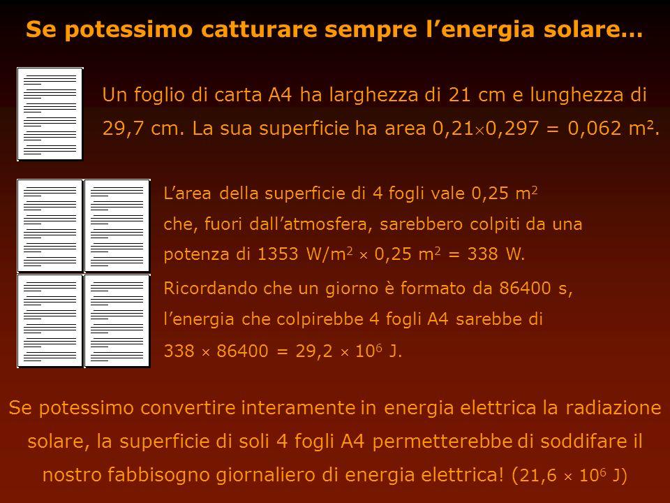 Se potessimo catturare sempre lenergia solare… Un foglio di carta A4 ha larghezza di 21 cm e lunghezza di 29,7 cm. La sua superficie ha area 0,210,297